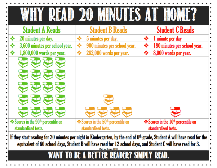 Why Read 20 Mins At Home.png